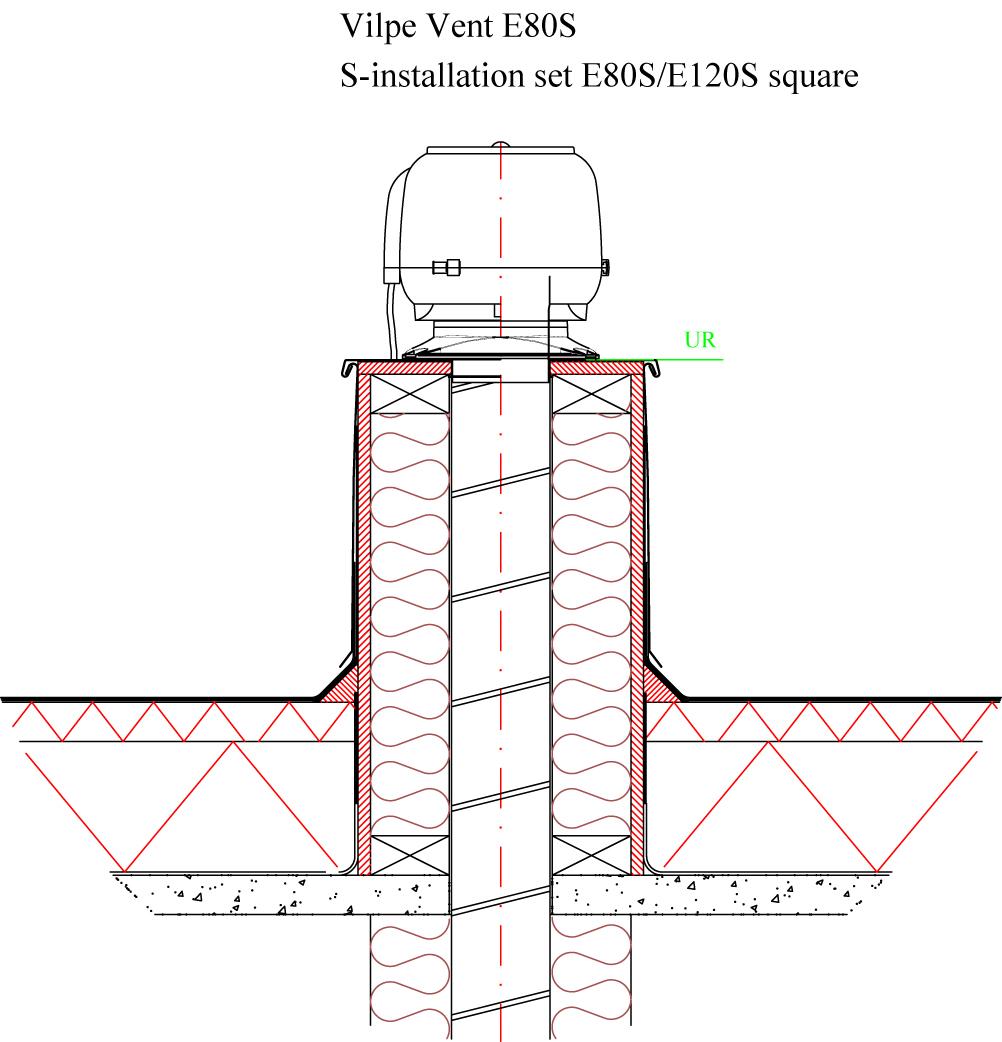 E80 S вентилятор.Проектировщикам
